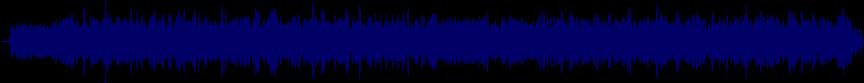 waveform of track #21323