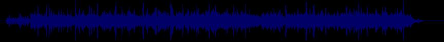 waveform of track #21330