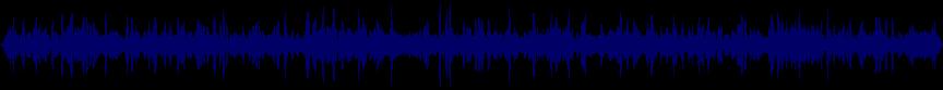 waveform of track #21338