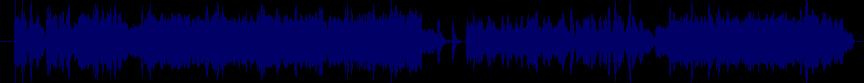 waveform of track #21368