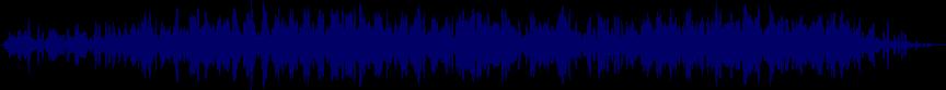 waveform of track #21371