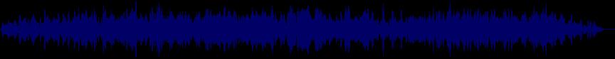 waveform of track #21375
