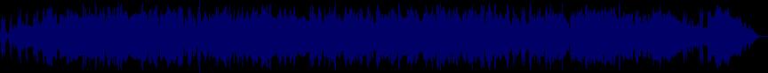 waveform of track #21383