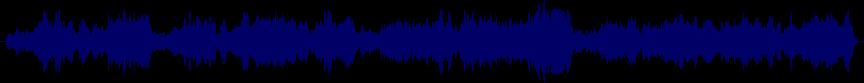waveform of track #21401