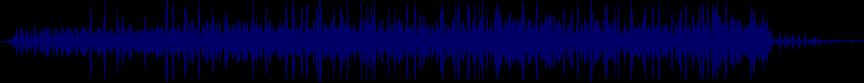 waveform of track #21405