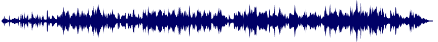 waveform of track #21414