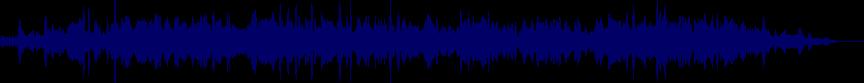 waveform of track #21423