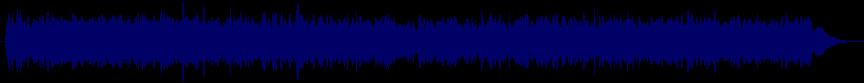 waveform of track #21439