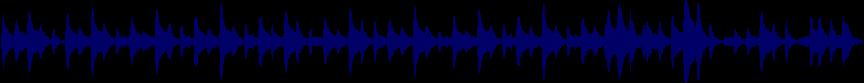 waveform of track #21442