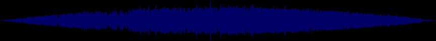 waveform of track #21456