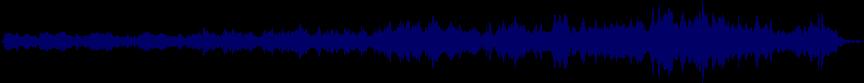 waveform of track #21459