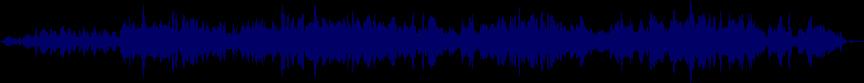 waveform of track #21471