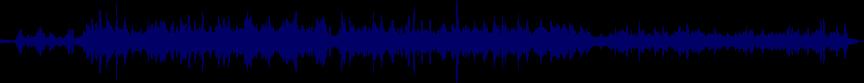 waveform of track #21475