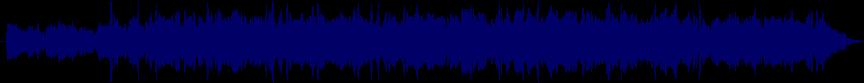 waveform of track #21492