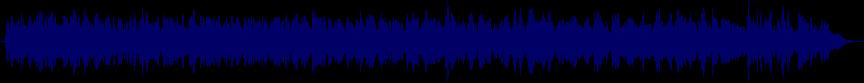 waveform of track #21494