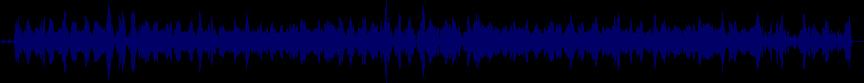 waveform of track #21513