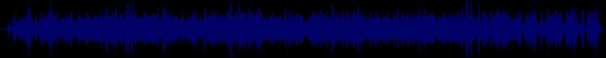 waveform of track #21515