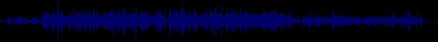 waveform of track #21521