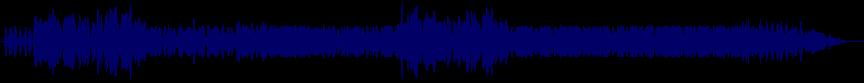 waveform of track #21528