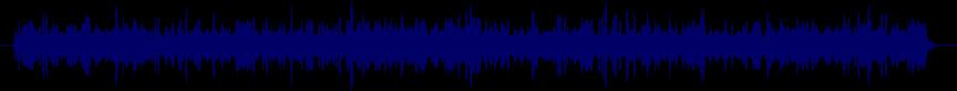 waveform of track #21529