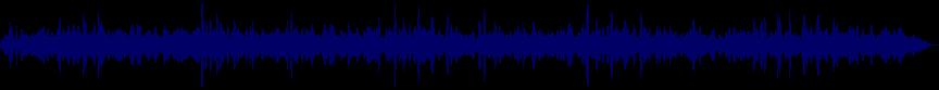 waveform of track #21531