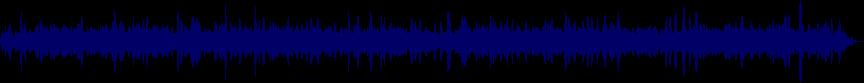 waveform of track #21534