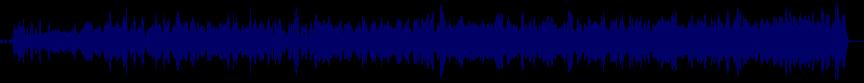 waveform of track #21539