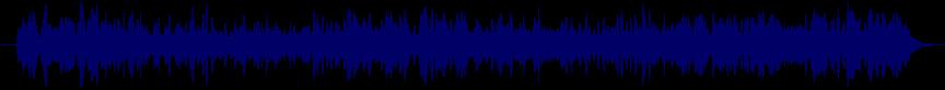 waveform of track #21547