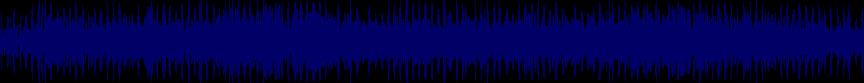 waveform of track #21558