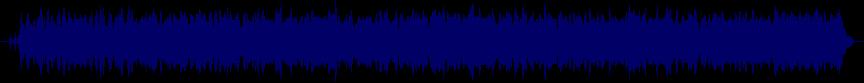 waveform of track #21565