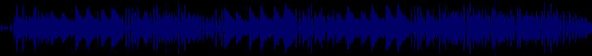 waveform of track #21569