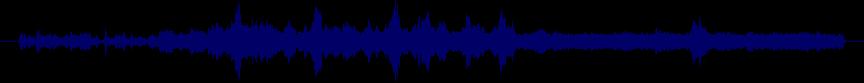 waveform of track #21584
