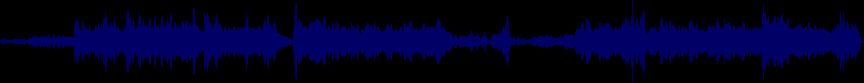 waveform of track #21585
