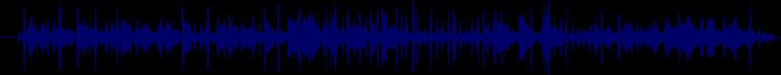 waveform of track #21586