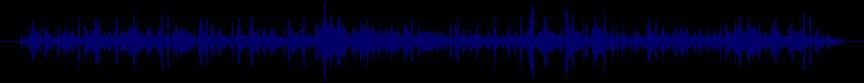 waveform of track #21596
