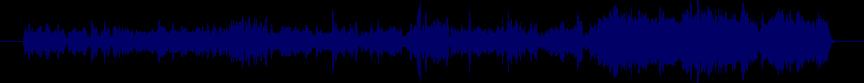 waveform of track #21598