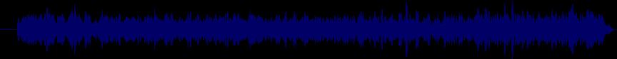 waveform of track #21629