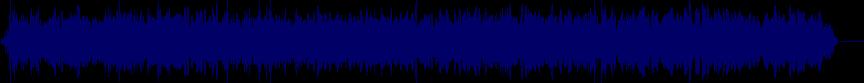 waveform of track #21630