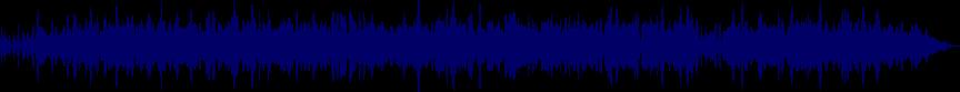 waveform of track #21635