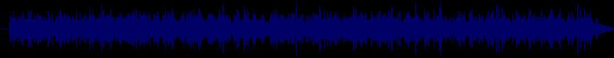 waveform of track #21637