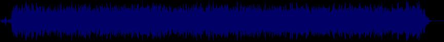 waveform of track #21638