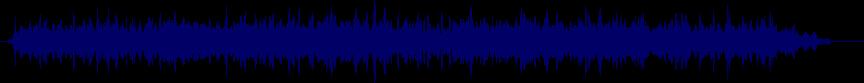 waveform of track #21639