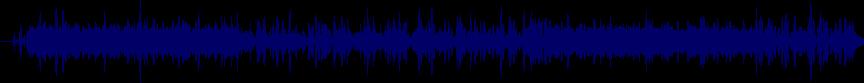waveform of track #21643