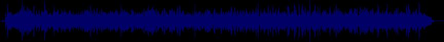 waveform of track #21645