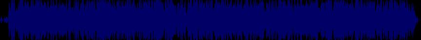 waveform of track #21647