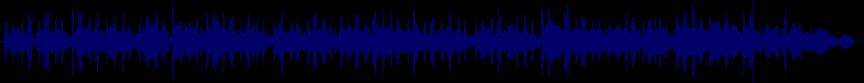 waveform of track #21650
