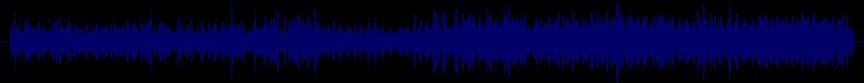 waveform of track #21654
