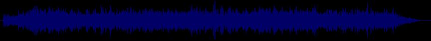 waveform of track #21658