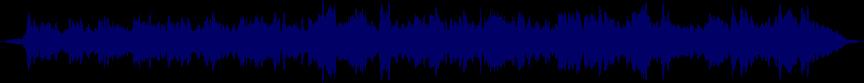 waveform of track #21660