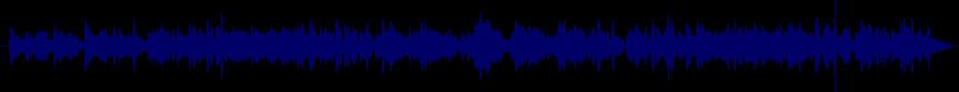 waveform of track #21662